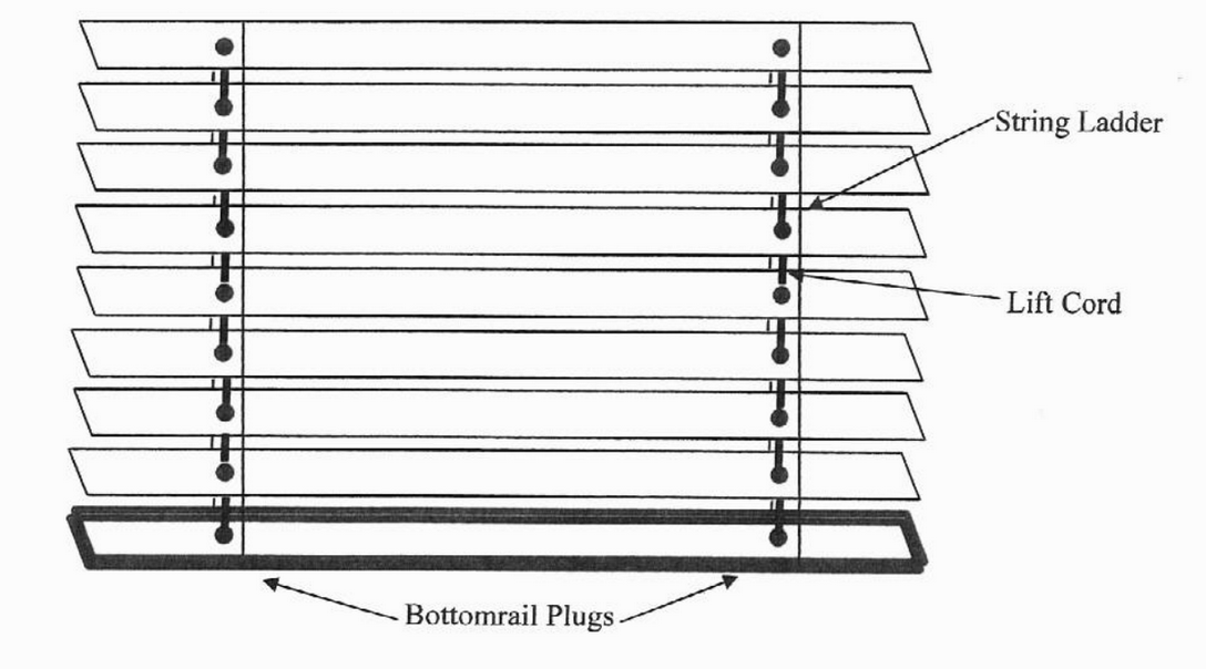 Shortening Blinds